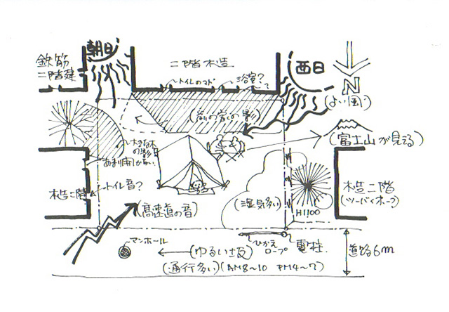 プランニング情景(画:天野彰)