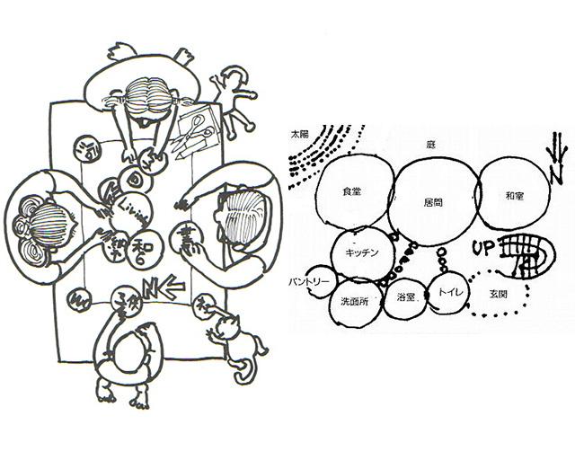 家族間取りゲーム(画:天野彰)