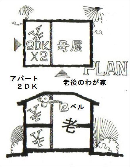 イラスト1:いざとなったら人に貸せるアパート付きの家