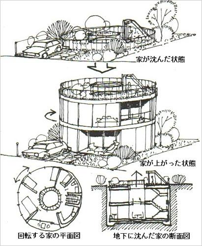 イラスト2:浮き沈みハウス案