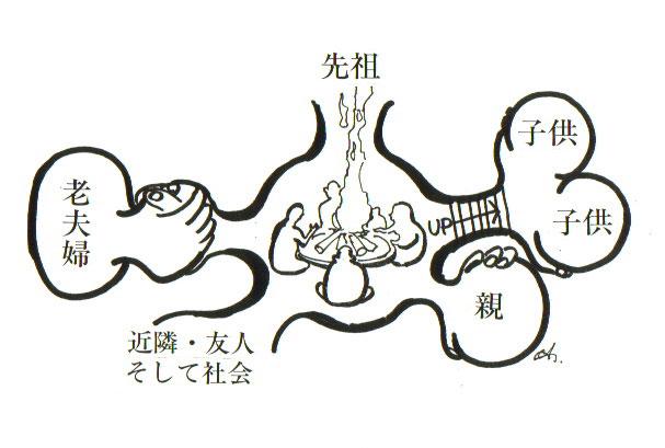 イラスト3:人類創始からの洞穴の住まい