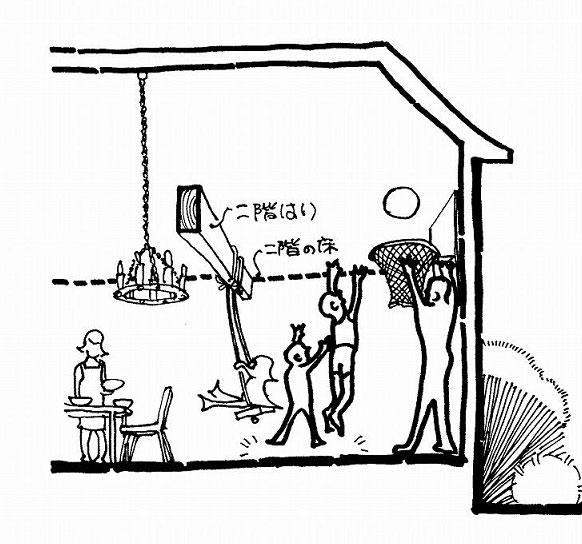 イラスト4:後で間仕切り自由な「体育館住宅」