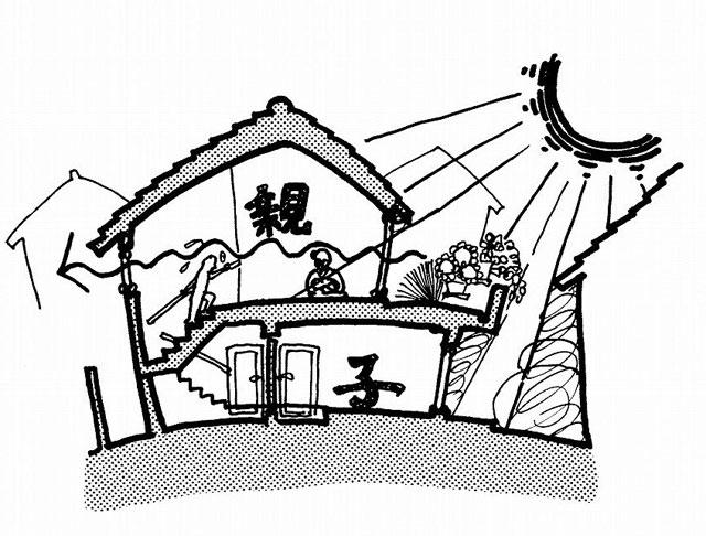 イラスト1:老いては二階に住む!が、いずれは下に移る作戦!