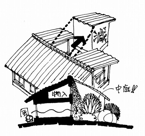 """イラスト1 中庭に""""減築""""して家が明るく広くなる?"""