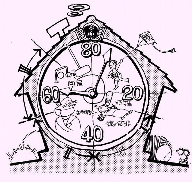 「わが家の時計」