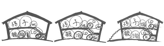 同居のパターン ▲(三角)=玄関とK=キッチンが重要