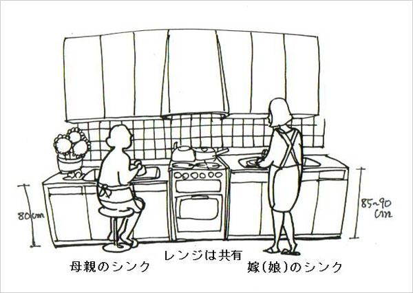 親子仲良し「ダブルシンク」キッチン