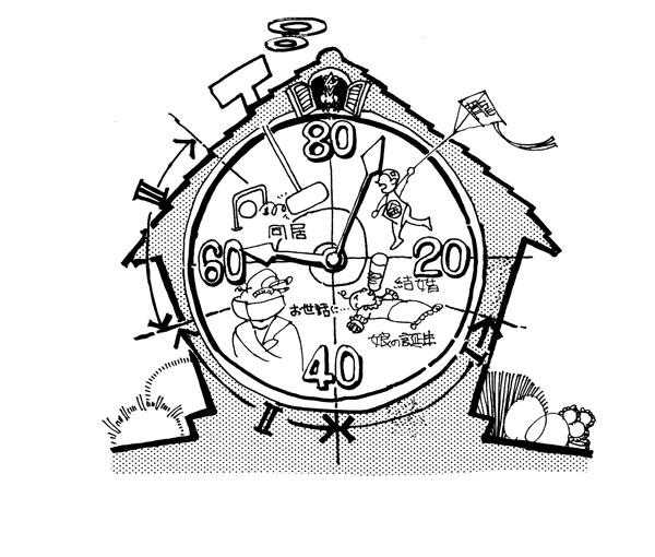 住まいの時計,あっと言う間に家族が変わる