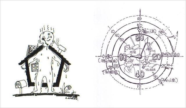 「傘の家」と「住まいの家族時計」