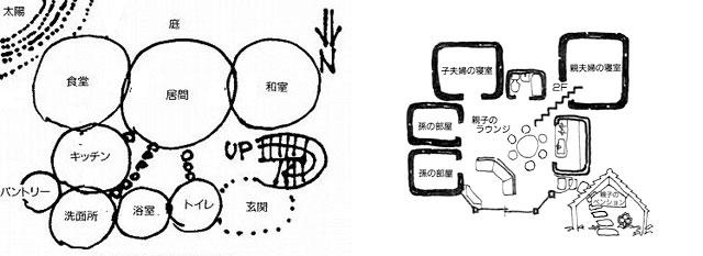 空間がつながる鎖のプランニング、メディア的空間プランニング手法