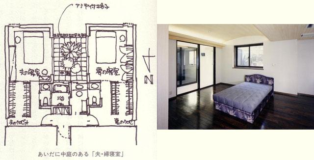 中庭を挟んだ「夫・婦寝室」、左の小さな中庭を挟んで夫の寝室が見える