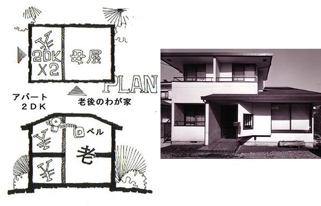 隣に上下二所帯の契約同居プランと実例