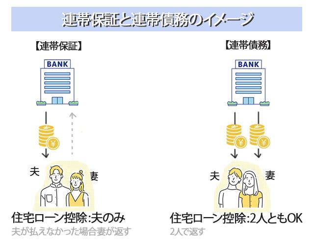 連帯保証と連帯債務の違い