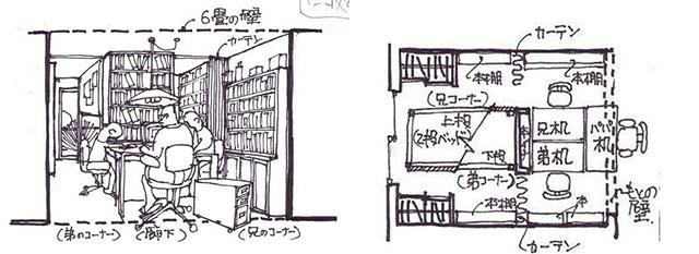 家族の書斎