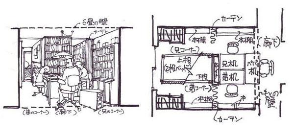 今の6畳間を2段ベッドで仕切り、寝るところと分け余った部分が家族の書斎に平面図
