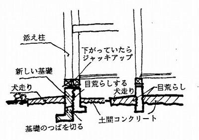 無筋の基礎の周りにもう一重の鉄筋の基礎をつくる(画:筆者)
