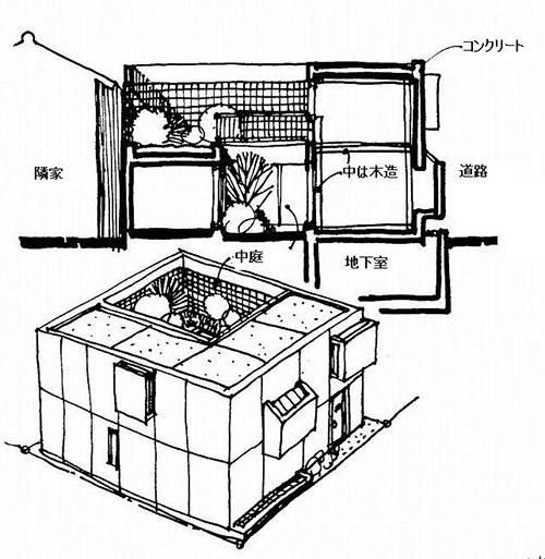 イラスト:強靭なコンクリートの箱の家、中は快適木造の家(画:筆者)