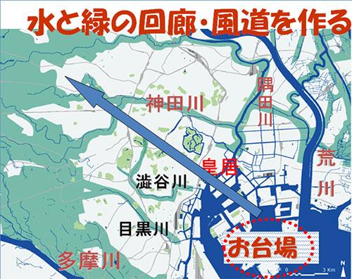 イラスト:東京の風の道イメージ