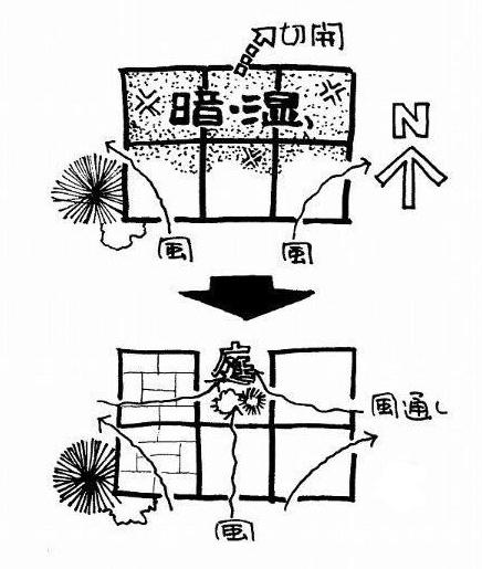 イラスト1:「減築」の平面図どこを取る