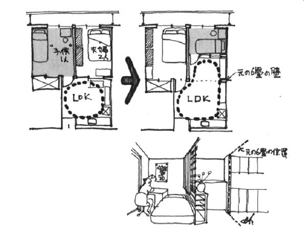 イラスト3:子ども部屋の間仕切りを引き戸にしてリビングと一体に