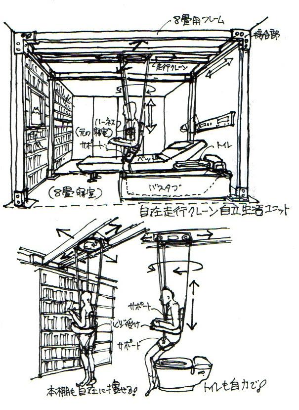 イラスト1:自らトイレや浴槽まで自在に動く(画:天野 彰)