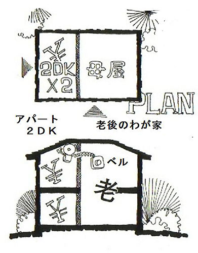 イラスト:いざと言う時に安心な「契約同居」の家(画:天野 彰)