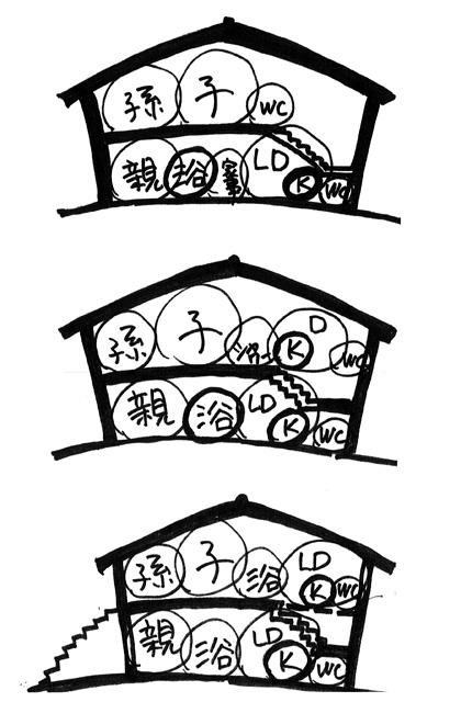イラスト:同居のマトリックスと断面(画:天野 彰)