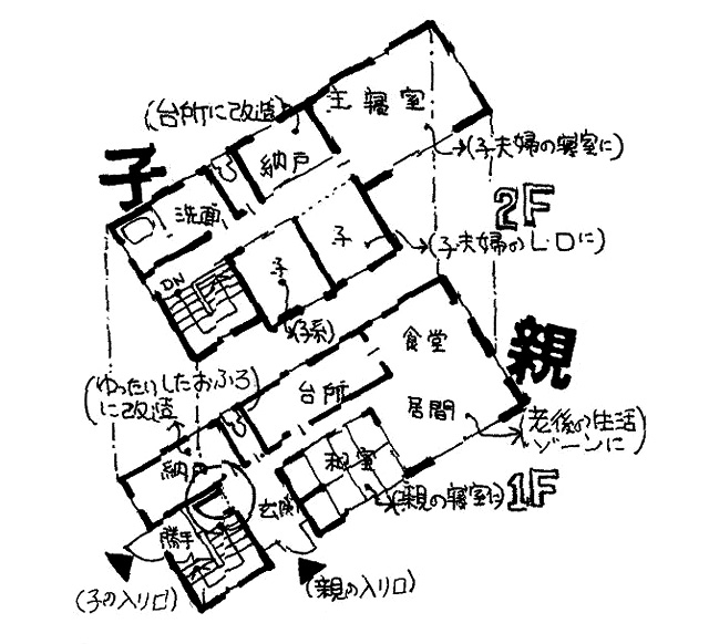 """イラスト1:「二世帯""""含み""""住宅」のプラン階段に注視(画:天野彰)"""