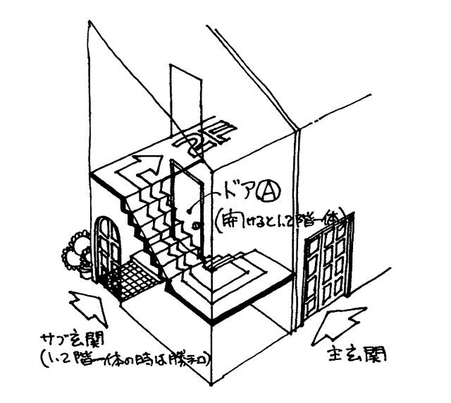 """イラスト2:同上二世帯""""含み""""階段のマジックドアA開くと一体、閉じると二世帯(画:天野彰)"""