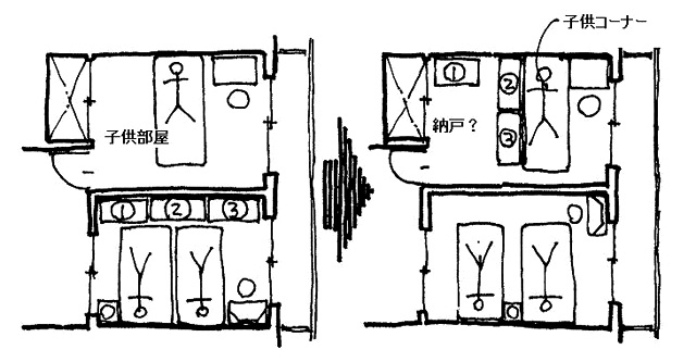 イラスト1:今の2LDKの住まい方は親子不公平!タンス類の新しい壁で納戸と子ども部屋?をつくる(画:天野彰)
