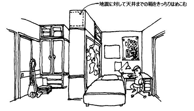イラスト2(イメージ):6畳の子供部屋を納戸と子ども部屋?に(画:天野彰)