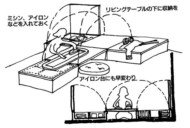 イラスト:LDKのソファーセットがアイロン台に(画:天野彰)