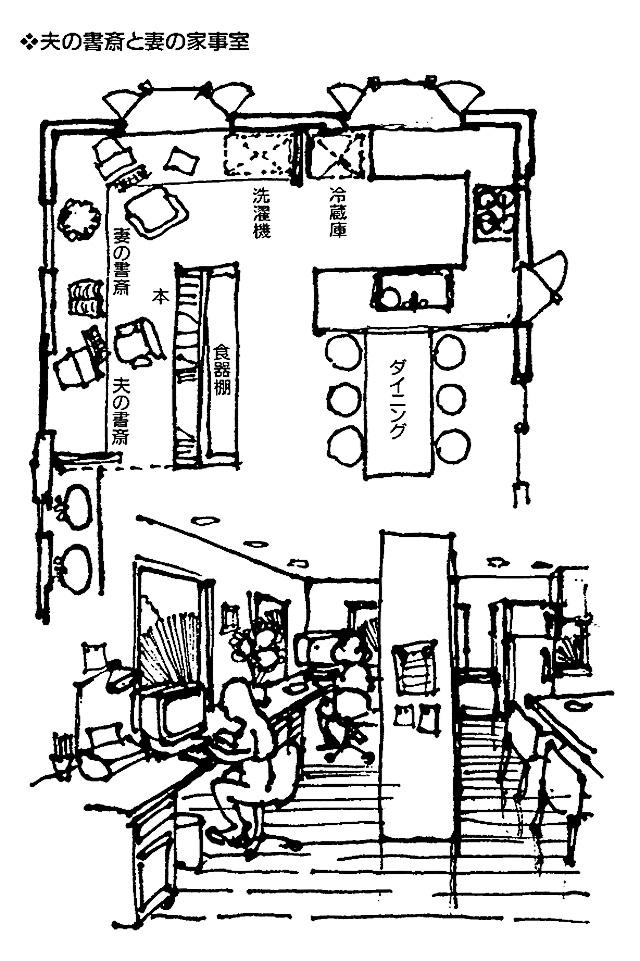 イラスト1:夫婦いつも一緒の書斎プランとスケッチ (画:天野彰)