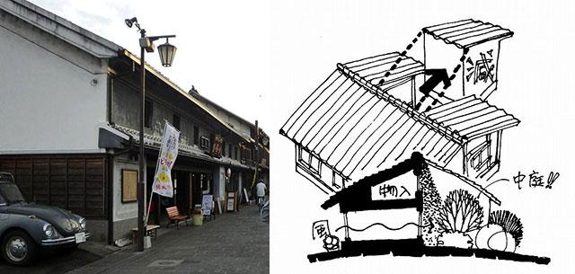 300年住み続ける家と「減築」の手法(イラスト:天野彰)