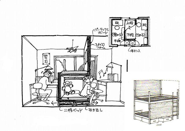 イラスト:今までの2段ベッドで2DKを3DK?に(画:天野彰)