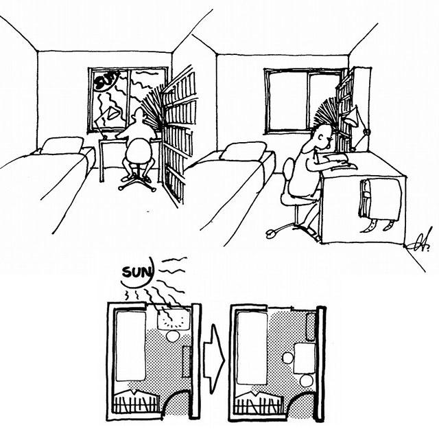 イラスト:机の配置一つで子どもとの距離が縮まる(画:天野彰)