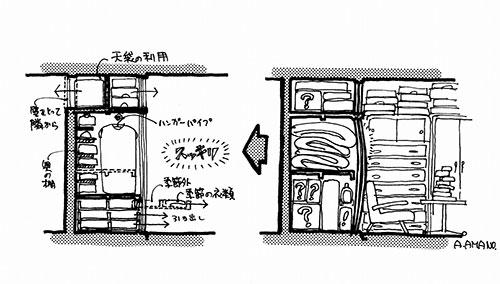 イラスト3:押入れのリフォームで多機能収納に(画:天野彰)