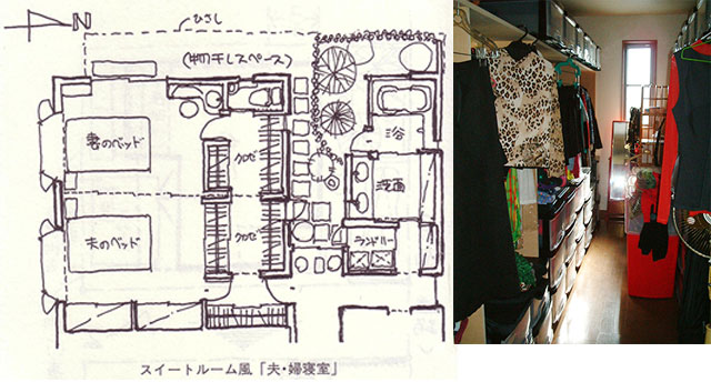 夫婦寝室のウォーキング・クローゼット(画・設計:天野彰)