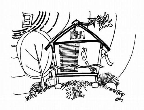 """わが国の住まいの原点高下駄の""""葦の丸屋""""(画:天野彰)"""