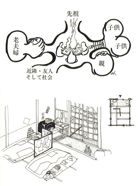 「創始の家」と「江戸の裏長屋」の場の家(画:天野彰)