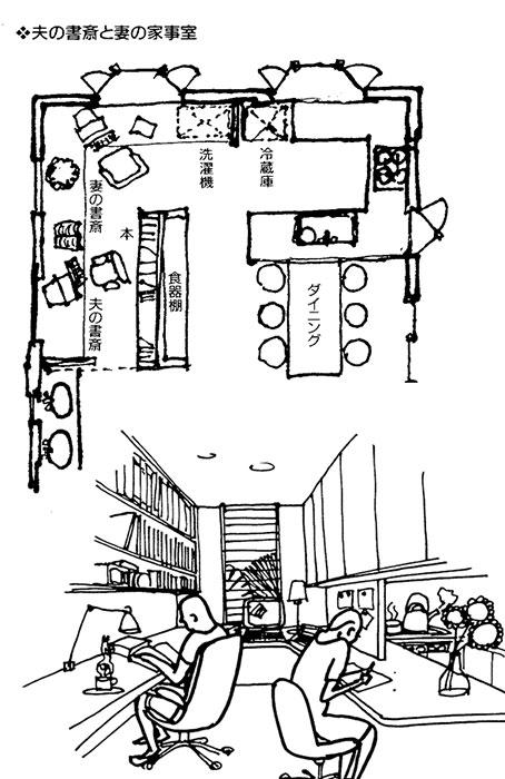 イラスト:DKの書斎家事「夫婦仲良しカウンター」プランとイラスト(画:天野彰)