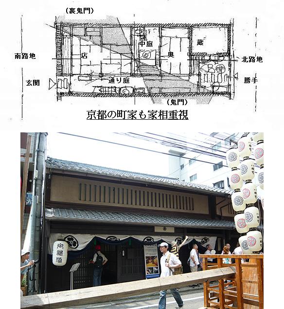 家相重視の都市住宅、京都の町家の佇まい