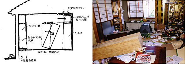 イラスト:なぜ倒れるか?家具は天井まで固定(画:天野彰) 写真:中越地震では家の中のあらゆるものが散乱し大けがをした(撮影:高橋進氏)