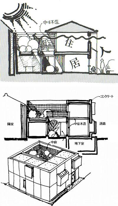 イラスト:セルフディフェンスハウス断面図・立体図(画:天野彰)